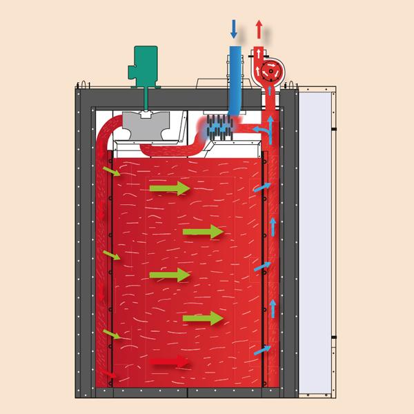 Horno de secado para siliconas