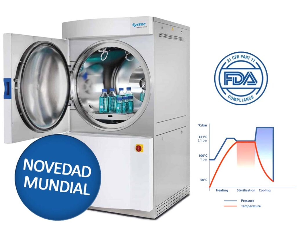 autoclaves systec serie h